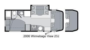 winnebago mini winnie motorhomes winnebago wiring diagram and circuit schematic